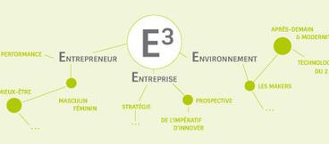 Université des entrepreneurs Vendéens - UEV85 | Paris Vendéens | Scoop.it
