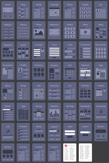 Website Deck – UX Kits   Data Science   Scoop.it
