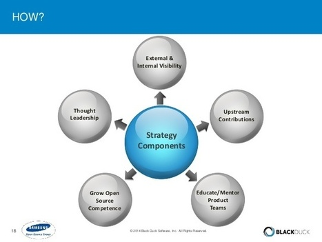 career: Aligning Corporate Learning With Strategy 09-03   Corporate Education   Scoop.it