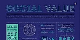 Quid de la valeur sociale de la communication corporate des entreprises du CAC 40 ? | CommunityManagementActus | Scoop.it