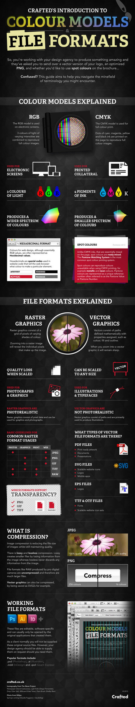 Graphic design explained for the non-designer - The InfoHound   Technology - Badges - Infographics - EdTech   Scoop.it