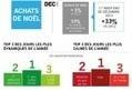 [E-commerce] Les temps forts et chiffres-clés de 2013 | ikommerce | Scoop.it