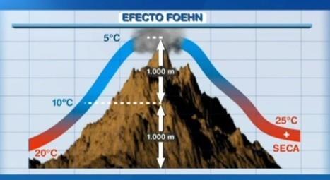 ¿Qué es el efecto Foehn? | Enseñar Geografía e Historia en Secundaria | Scoop.it