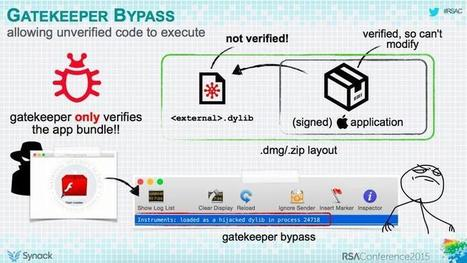 Apple security features can be easily bypassed, says researcher | Nobody Is Perfect | Apple, Mac, iOS4, iPad, iPhone and (in)security... | Scoop.it