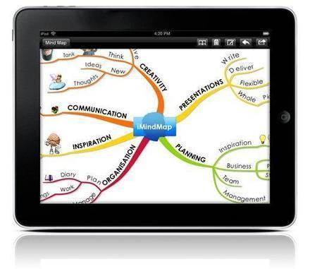 Mind Map Software Free | Art of Hosting | Scoop.it