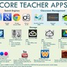 iPads and Student Learning