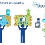 Les 7 erreurs du community management sur facebook | Facebook…et ses techniques | Scoop.it