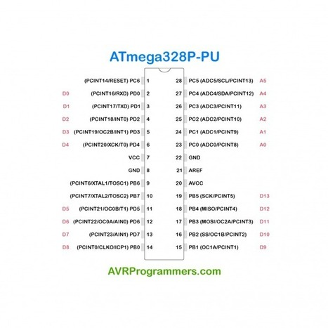 ATmega8 vs ATmega328 | AVR Programmers | Pakpreppers.com | Scoop.it
