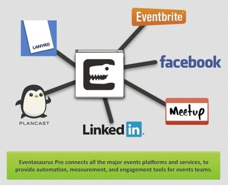 Eventasaurus: Promote your Event on Major Social Networks in One Click | Event Marketing with Social Media | Scoop.it