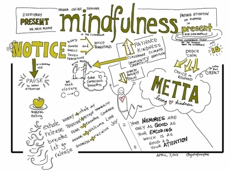 12 Reasons to Practice #Mindfulness #education | Pedalogica: educación y TIC | Scoop.it