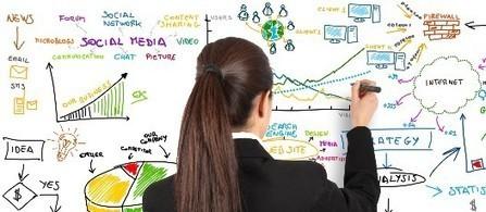 Les 4 critères d'une stratégie de contenus - Création d'un dispositif digital sur internet en BtoB | PVA DIGITAL | Les conseils de LaMarketeam | Scoop.it