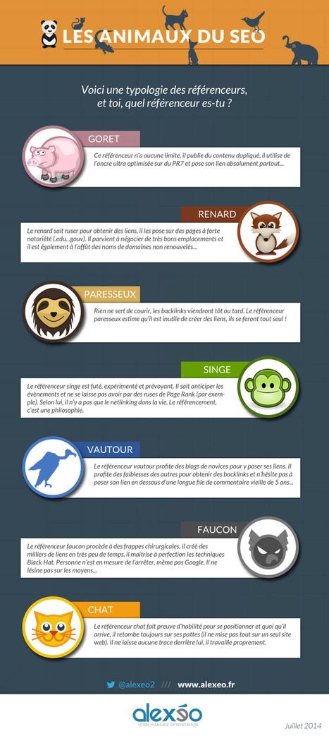 #Infographie : typologie des #référenceurs et animaux du #SEO | SEO | Scoop.it