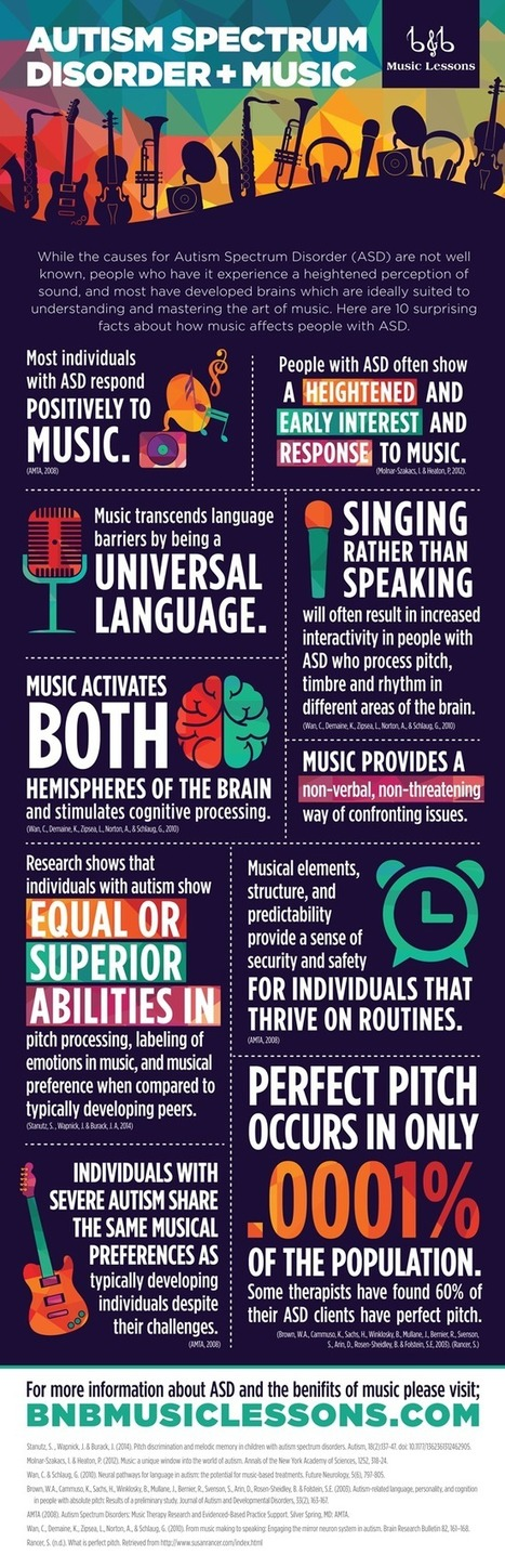 Autism Spectrum Disorder & Music Infographic - e-Learning Infographics | Teacher Tools and Tips | Scoop.it