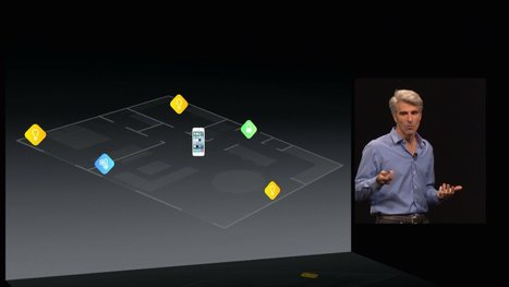 Apple HomeKit: How it works - Business Insider | Future Trends and Advances In Education and Technology | Scoop.it