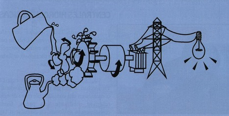 Centrales Eléctricas | tecno4 | Scoop.it