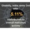 India Security World