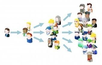 ¿Qué es el Marketing Viral y Cómo Utilizarlo en Nuestro Plan de Marketing Online? ~ Soluciones Web para pymes | Soluciones Web para Pymes | Scoop.it