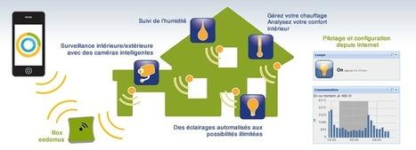 eedomus   Donnez de l'intelligence à votre domicile   Domotique, smart grids et gestion énergétique   Scoop.it