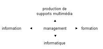 Le learning centre - FADBEN   reVEILLE doc - NETeCLAIR   Scoop.it