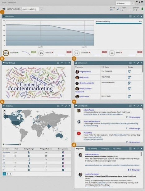 NOD3x 3.0 Dashboard Overview | Google Plus and Social SEO | Scoop.it