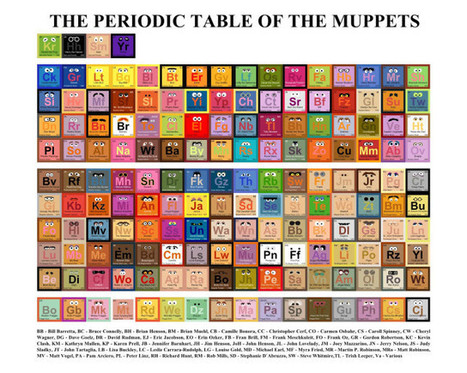 Periodic Table of The Muppets [Infographic] | The Best Infographics | Scoop.it