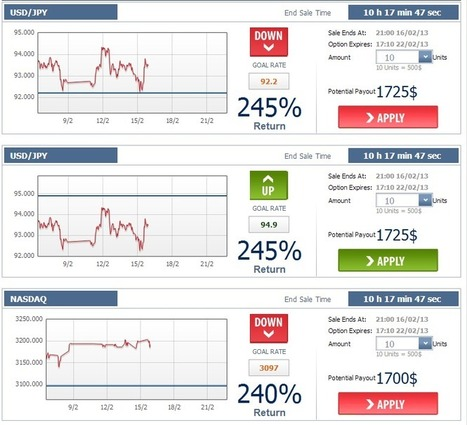 Factors Revealing Why Binary Options are Best? | Binary Options Trading and Brokers | Scoop.it