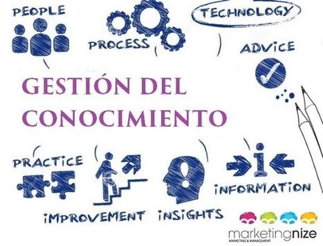 La gestión del conocimiento como motor para la Innovación | Gestión del conocimiento de COARFLO | Scoop.it