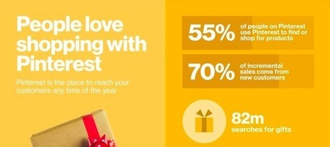 Pinterest Users Outspend Others 2x During Holidays! | Pinterest | Scoop.it
