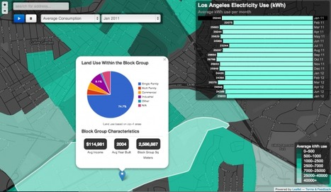 L.A. Uses Big Data to Map Energy Block by Block | Sustainable Energy | Scoop.it
