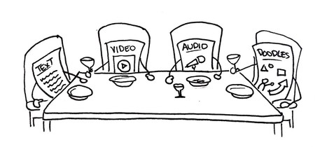 Doodles Take Their Seat at the Content Marketing Table   Why sketching is so cool   Scoop.it
