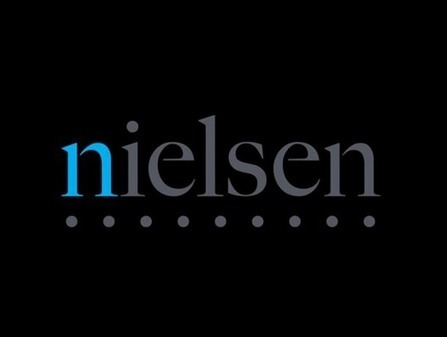 Nielsen's Total-Audience Report Should Terrify Television Execs - Motley Fool | television | Scoop.it