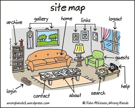 Site Map | Controversial Communication | Scoop.it
