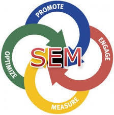 SEO and SEM Marketing Division Launches at Starpoint!   Starpoint Digital   Scoop.it
