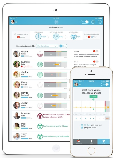 Technology for truly collaborative chronic disease care | Digitized Health | Scoop.it