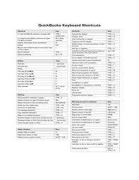 Suppress the desktop starting QuickBooks | Quickbooks Support USA | Scoop.it