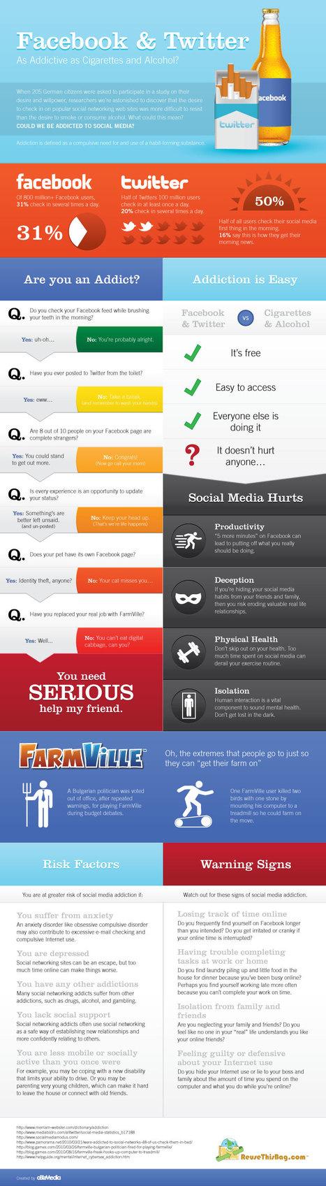 L'addiction aux réseaux sociaux : alors accro ou pas ? | La veille de generation en action sur la communication et le web 2.0 | Scoop.it