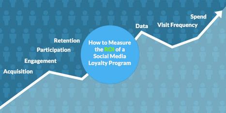 How To Measure the ROI of a Social Media Loyalty Program | Keepamericaheard | Scoop.it