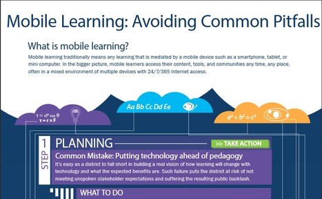 A Guide & Infographic for Mobile Learning Implementation | Mobile Learning | Scoop.it