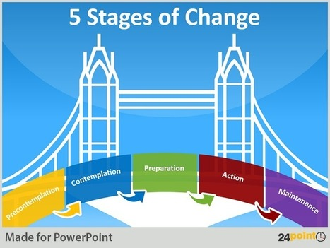 How to use Bridge Illustrations in your presentations.   Apple Keynote Slides For Sale   Scoop.it
