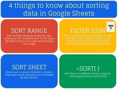 Google Sheets: 4 Things to Know About Sorting | Education Technology | Scoop.it