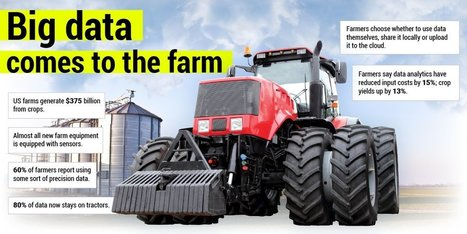 Seed by seed, acre by acre, big data is taking over the farm | Agriculture | Scoop.it