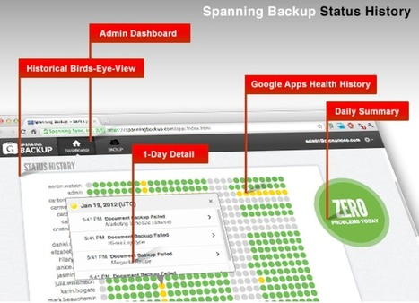 Move over iCloud, Google Apps has Spanning 3.0 Cloud Backup | Medical Apps | Scoop.it