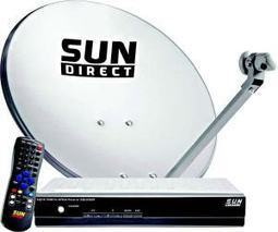 Sun Direct DTH – EPRS recharge steps | Dish TV Service Providers in India | Scoop.it