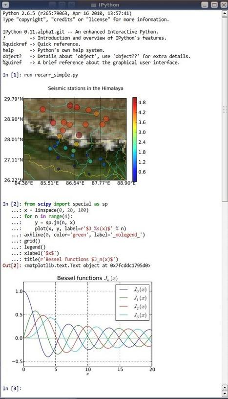 Scientific Python Tips and Tricks - Scott Sievert | Big Data, Statistics and Machine Learning | Scoop.it