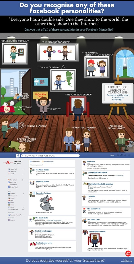 Do you recognise any of these Facebook personalities? | SEO And Social Media | Scoop.it