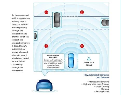 Les innovations automobiles du CES 2015 (Partie 2) - Car-engineer | ML Suppliers | Scoop.it