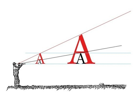 Responsive Typography: The Basics | Information Architects | Responsive design & mobile first | Scoop.it
