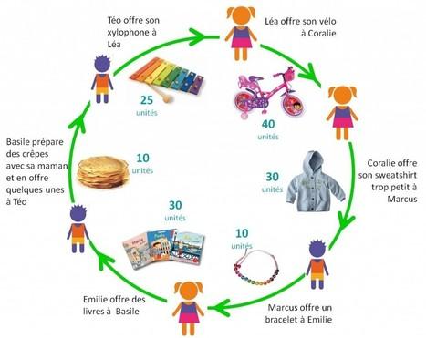 Comment et pourquoi lancer un club de troc dans votre école. http://www.taoaproject.org | club de troc dans une école | Scoop.it