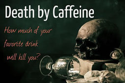 Caffeine Content of Drinks | Are energy drinks safe to drink? | Scoop.it