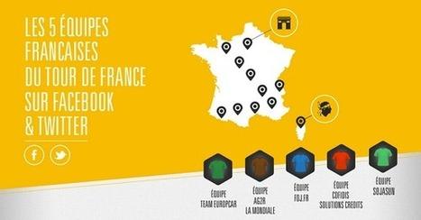 Tour de France, les 5 équipes françaises sur les réseaux sociaux | About Community Management | Scoop.it